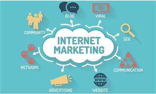 Chương trình đào tạo: Nghề Marketing
